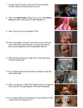 This Is Spinal Tap Film (1984) Study Guide Movie Packet
