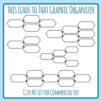 This Leads to That / Consequences / Flow Chart Graphic Organizer Template
