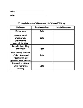 """This Summer I"" Writing Rubric"