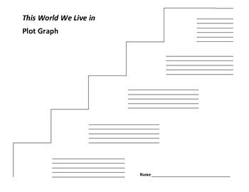 This World We Live in Plot Graph - Susan Beth Pfeffer