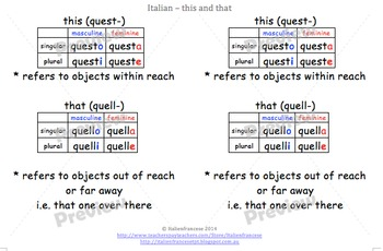 This and that colour coded in Italian