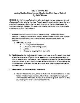 This is How to Act: A Lesson Plan in Teaching and Setting up Rules in Class