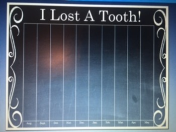 This is a chalkboard tooth chart!
