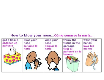 this is how you blow your nose step by step directions tpt
