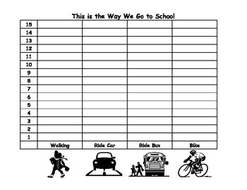 This is the Way We Go to School - Transportation Graph