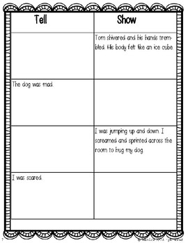 Creative Writing Tables for Higher Order Literacy