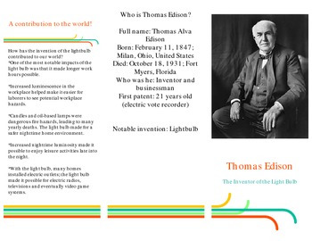 Thomas Edison Inventor Pamphlet - Model