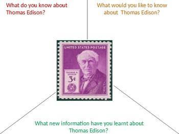 Thomas Edison Starter