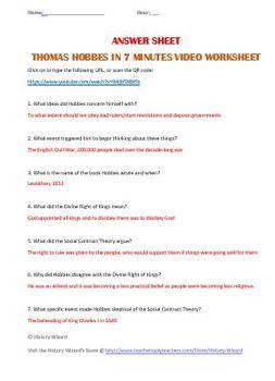 Thomas Hobbes in 7 Minutes Video Worksheet