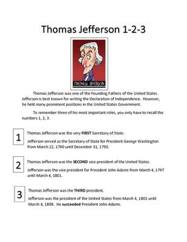 Thomas Jefferson 1-2-3