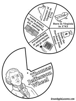 Thomas Jefferson Activity | Thomas Jefferson Craft | American History Craft