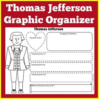 Thomas Jefferson Activity | Thomas Jefferson First Grade | Bio Poster