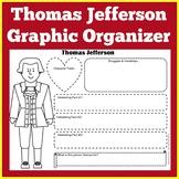 Thomas Jefferson Worksheet Activity