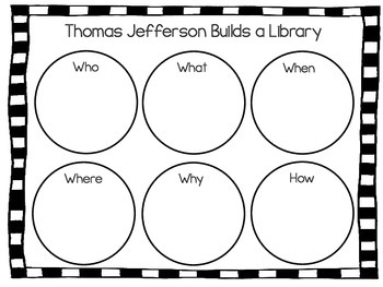 Thomas Jefferson Builds a Library  28 pgs of Common Core Activities