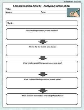 Thomas Jefferson Biography Reading Comprehension - Print and Digital Versions