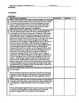 Thomas Jefferson Declaration Independence Rhetorical Analysis writing