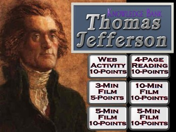 Thomas Jefferson Digital Knowledge Bank