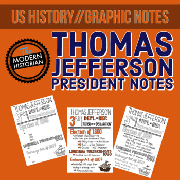Thomas Jefferson Graphic Notes BONUS BLANK NOTE PAGE