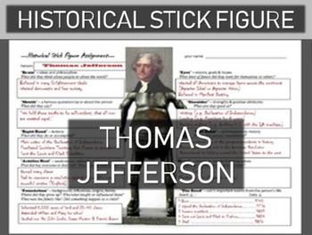 Thomas Jefferson Historical Stick Figure (Mini-biography)
