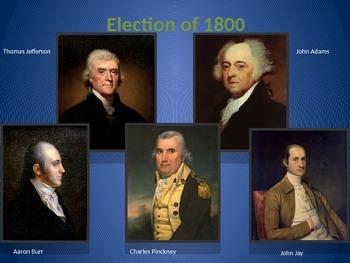 Thomas Jefferson/ James Madison PowerPoint