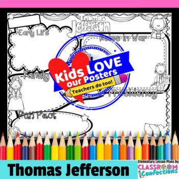 Thomas Jefferson: research graphic organizer