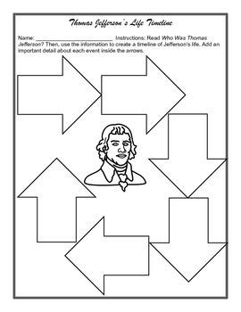 Thomas Jefferson: Reading Passage and Timeline Activity (freebie)
