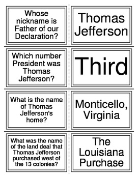 Thomas Jefferson Review