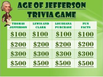 Thomas Jefferson Trivia Game Fun Stuff!