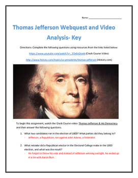 Thomas Jefferson- Webquest and Video Analysis with Key