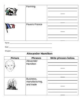 Thomas Jefferson and Alexander Hamilton for Life Skills Students