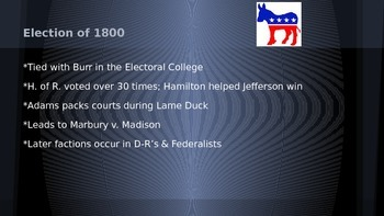 Thomas Jefferson's Administration