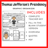 Thomas Jefferson's Presidency: Graphic Organizer