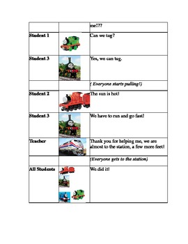 Thomas the Tank Engine Reader's Theater Play Kindergarten/ First Grade
