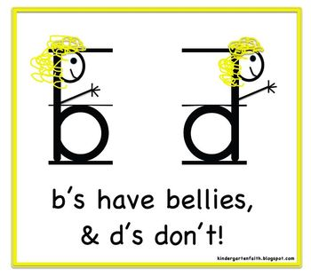 Those CRAZY b's & d's !!  JPEG Picture