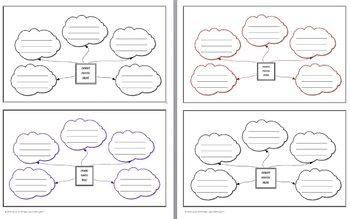 Thought Cloud Bubble Graphic Organizer