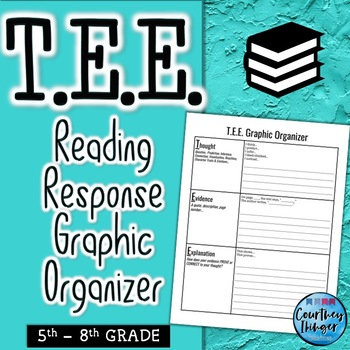 Thought Evidence Explanation T E E Graphic Organizer Tpt