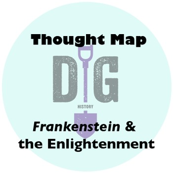 Thought Map: Frankenstein and the Enlightenment