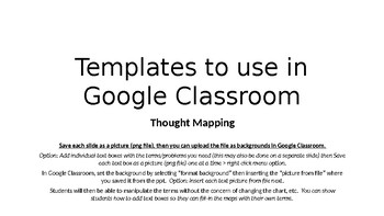 Thought Mapping Templates for Google Classroom & EdModo & ActivInspire