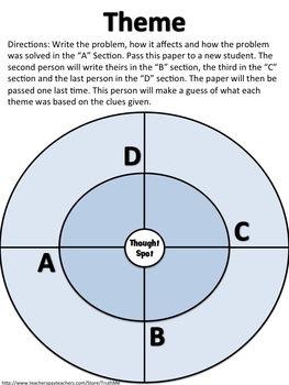 Thought Spot Reading Homework