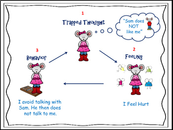 Thought Traps Cognitive Behavioral Therapy (CBT) for depression and anxiety