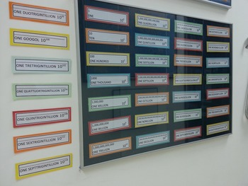 Thought-Provoking Classroom Display - BIG NUMBERS
