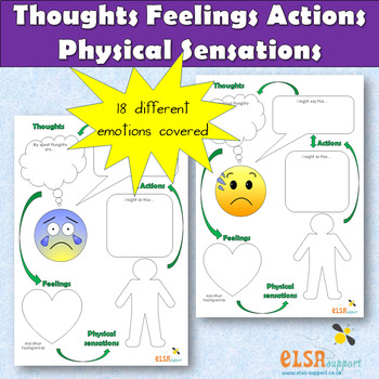 Thoughts Feelings Physical sensations