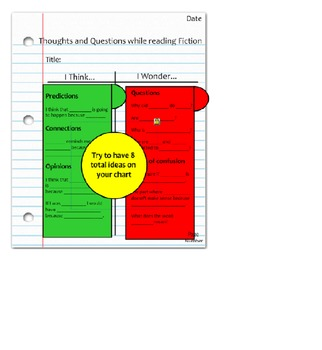 Thoughts and Questions Reading Strategy Lesson