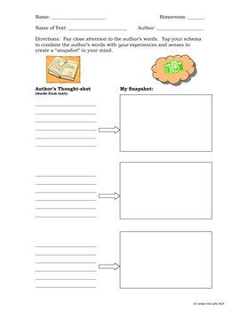 Thoughtshot-Snapshot (Visualizing Strategy)
