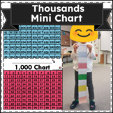 * Mini Thousands Charts+ Bonus Practice Sheets (Print 2 charts on 1 page)