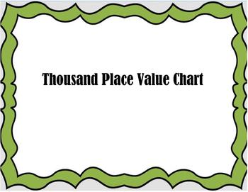 Thousands Place Value Chart