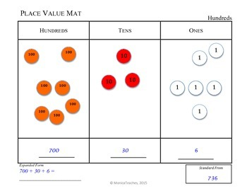 graphic regarding Place Value Disks Printable titled Countless numbers Vacation spot Worthy of Mat: printable or for dry erase sleeve
