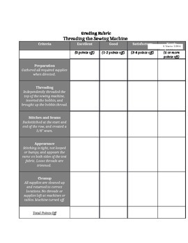 Threading the Sewing Machine: Written Test & Rubric for Practical Exam