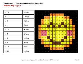 Three 2 Digit Subtraction Color-By-Number EMOJI Mystery Pictures