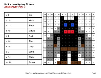 Three 2-Digit Subtraction - Color-By-Number Superhero Mystery Pictures